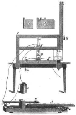 Design of Samuel Morse's original telegraph
