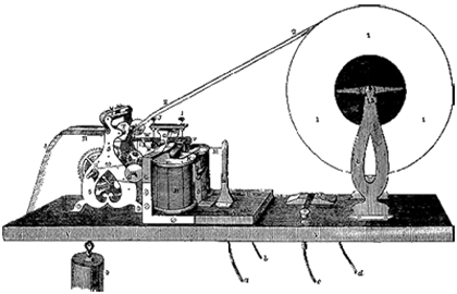 Samuel Morse's embossing printer of 1836